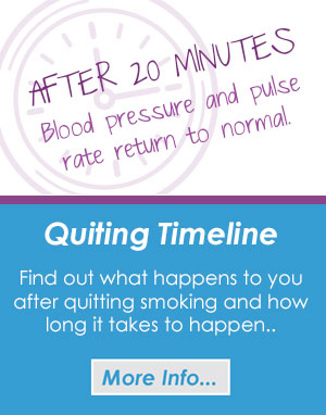 quitting-timeline